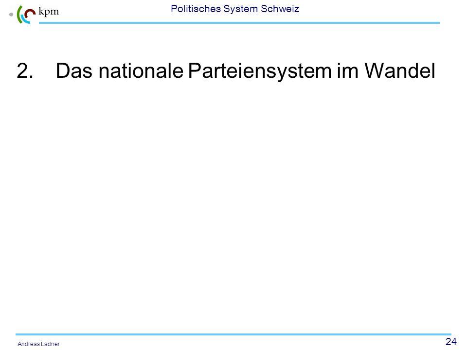24 Politisches System Schweiz Andreas Ladner 2.Das nationale Parteiensystem im Wandel