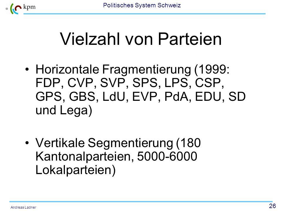 26 Politisches System Schweiz Andreas Ladner Vielzahl von Parteien Horizontale Fragmentierung (1999: FDP, CVP, SVP, SPS, LPS, CSP, GPS, GBS, LdU, EVP,