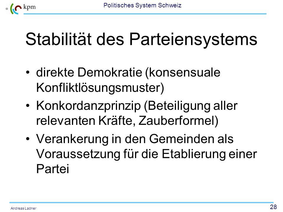 28 Politisches System Schweiz Andreas Ladner Stabilität des Parteiensystems direkte Demokratie (konsensuale Konfliktlösungsmuster) Konkordanzprinzip (