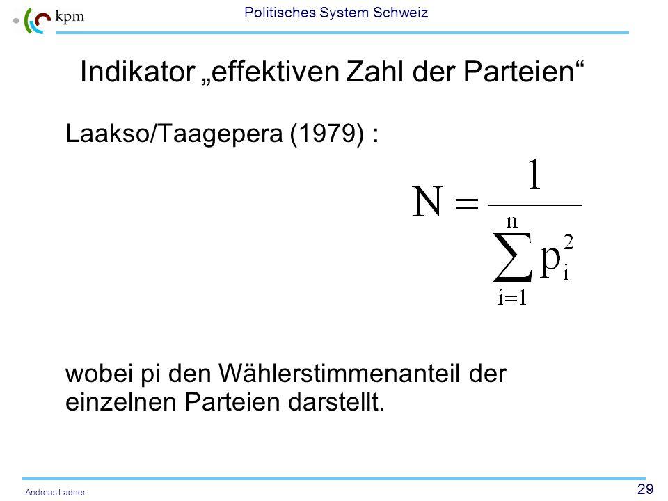 29 Politisches System Schweiz Andreas Ladner Indikator effektiven Zahl der Parteien Laakso/Taagepera (1979) : wobei pi den Wählerstimmenanteil der ein