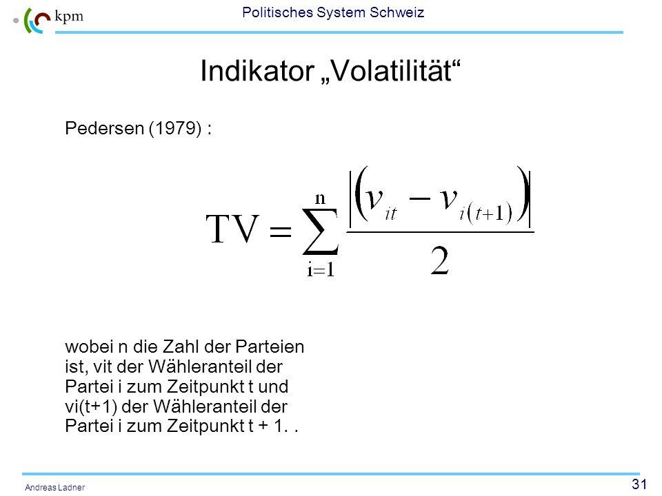 31 Politisches System Schweiz Andreas Ladner Indikator Volatilität Pedersen (1979) : wobei n die Zahl der Parteien ist, vit der Wähleranteil der Parte