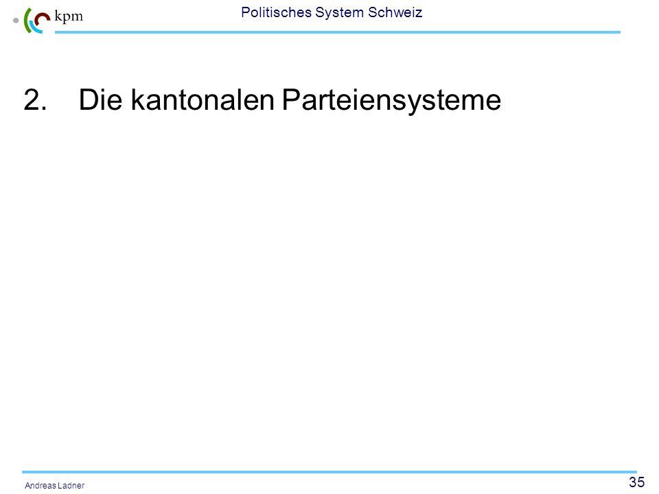 35 Politisches System Schweiz Andreas Ladner 2.Die kantonalen Parteiensysteme