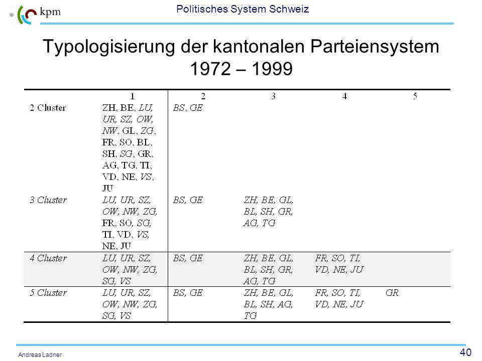 40 Politisches System Schweiz Andreas Ladner Typologisierung der kantonalen Parteiensystem 1972 – 1999
