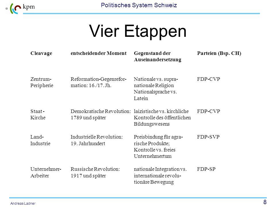 8 Politisches System Schweiz Andreas Ladner Vier Etappen Cleavageentscheidender MomentGegenstand der Parteien (Bsp. CH) Auseinandersetzung Zentrum-Ref