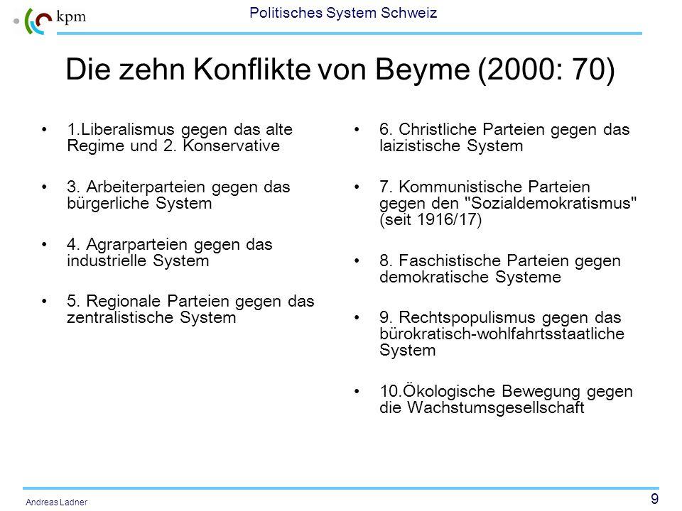 9 Politisches System Schweiz Andreas Ladner Die zehn Konflikte von Beyme (2000: 70) 1.Liberalismus gegen das alte Regime und 2. Konservative 3. Arbeit