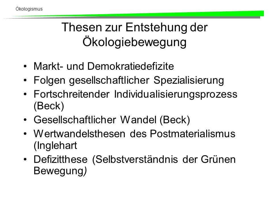 Ökologismus Perspektiven (2) Während die Grünen sich auch in anderen Politikbereichen profilieren, wird Ökologie über die SP hinaus auch von andern Parteien aufgenommen.