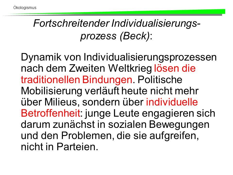 Ökologismus Gesellschaftlicher Wandel (Beck): Ökologiebewegung ist eine Folge der inflationären Entwertung lebensleitender Selbstverständlichkeiten und Utopien (Klasse, Familie, Frau, Mann, Ehe, Elternschaft, Beruf).