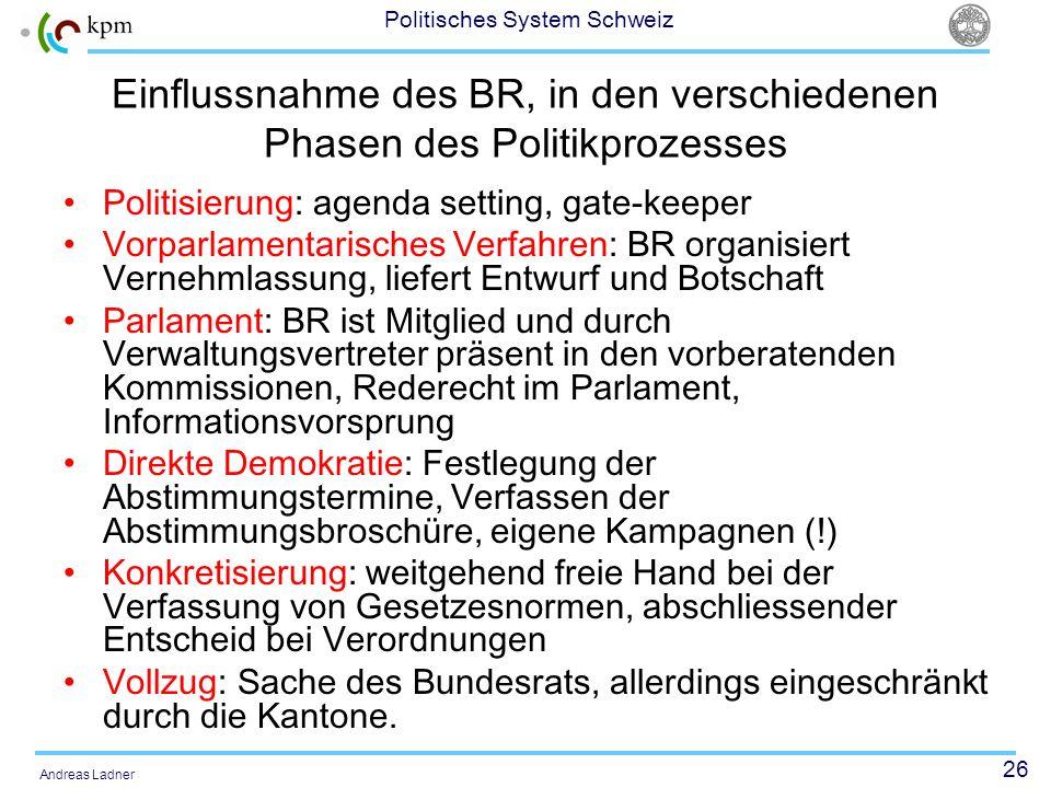 26 Politisches System Schweiz Andreas Ladner Einflussnahme des BR, in den verschiedenen Phasen des Politikprozesses Politisierung: agenda setting, gat