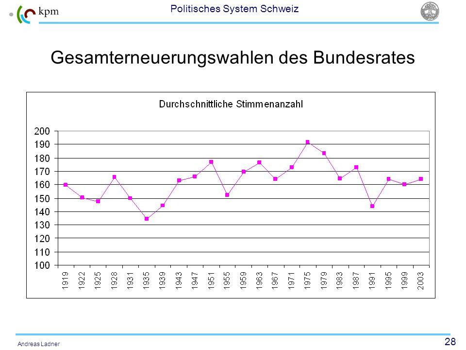 28 Politisches System Schweiz Andreas Ladner Gesamterneuerungswahlen des Bundesrates