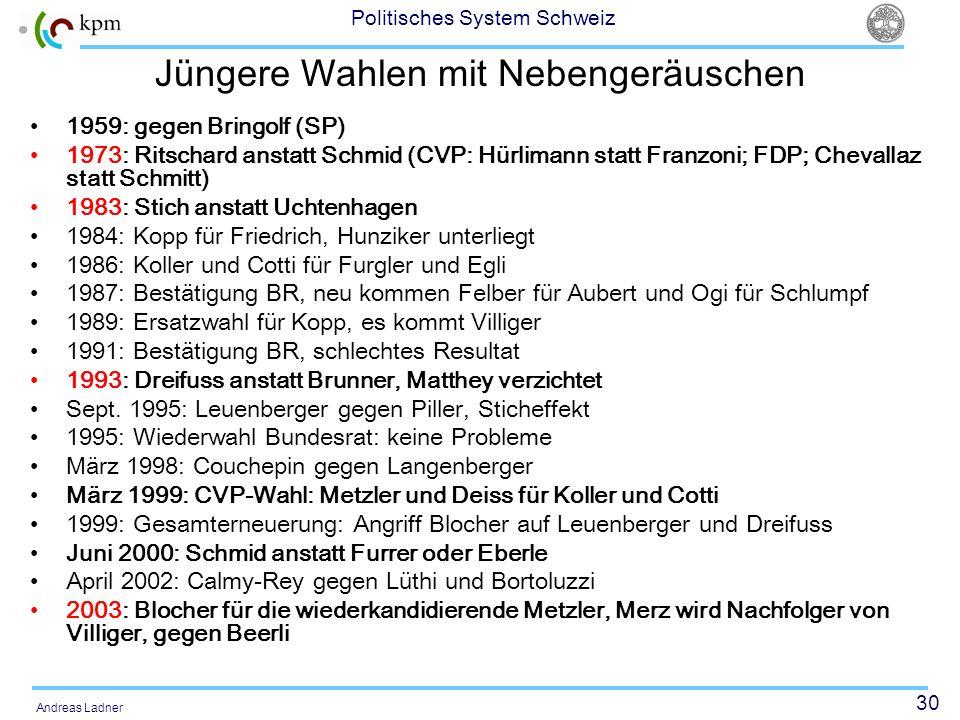 30 Politisches System Schweiz Andreas Ladner Jüngere Wahlen mit Nebengeräuschen 1959: gegen Bringolf (SP) 1973: Ritschard anstatt Schmid (CVP: Hürlima