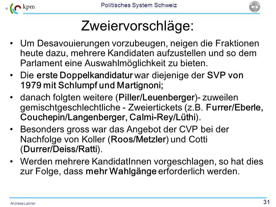31 Politisches System Schweiz Andreas Ladner Zweiervorschläge: Um Desavouierungen vorzubeugen, neigen die Fraktionen heute dazu, mehrere Kandidaten aufzustellen und so dem Parlament eine Auswahlmöglichkeit zu bieten.