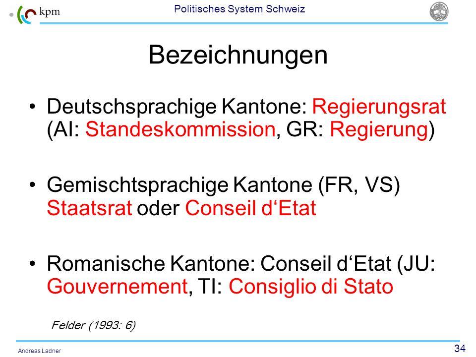 34 Politisches System Schweiz Andreas Ladner Bezeichnungen Deutschsprachige Kantone: Regierungsrat (AI: Standeskommission, GR: Regierung) Gemischtspra