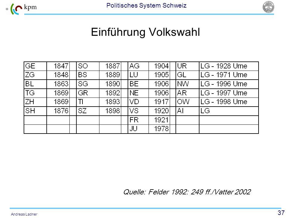 37 Politisches System Schweiz Andreas Ladner Einführung Volkswahl Quelle: Felder 1992: 249 ff./Vatter 2002