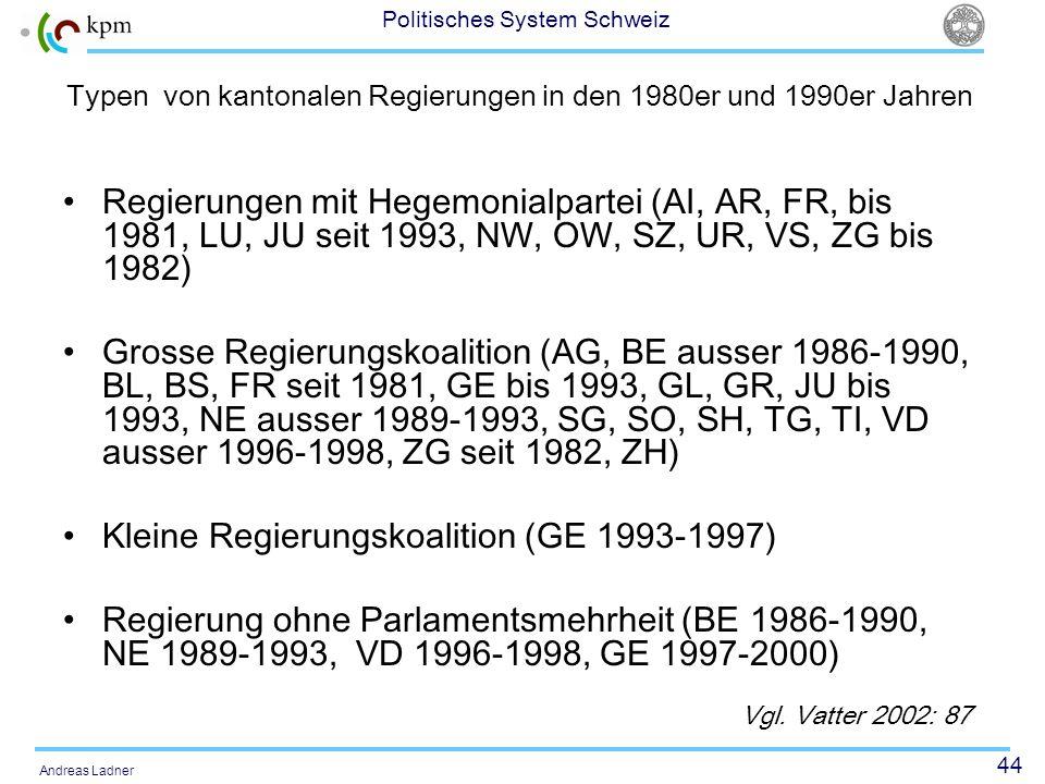 44 Politisches System Schweiz Andreas Ladner Typen von kantonalen Regierungen in den 1980er und 1990er Jahren Regierungen mit Hegemonialpartei (AI, AR