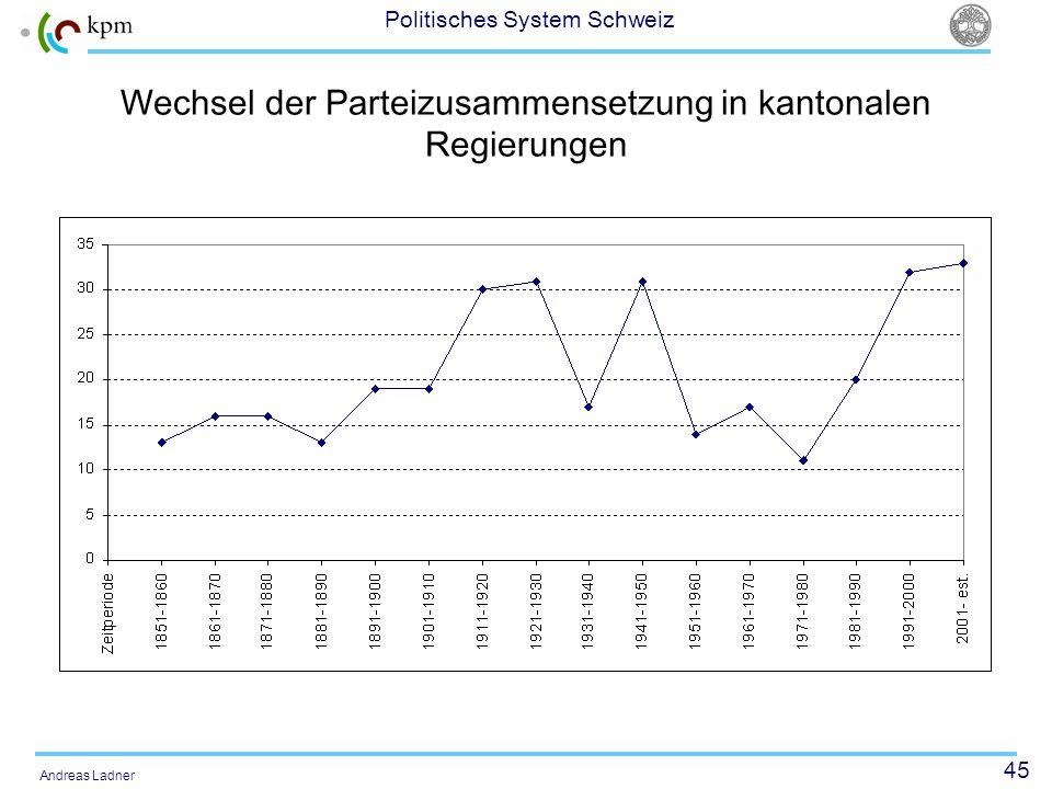 45 Politisches System Schweiz Andreas Ladner Wechsel der Parteizusammensetzung in kantonalen Regierungen
