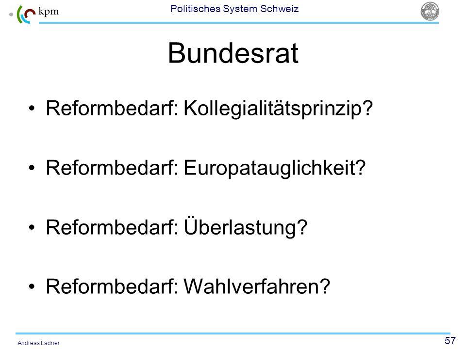 57 Politisches System Schweiz Andreas Ladner Bundesrat Reformbedarf: Kollegialitätsprinzip? Reformbedarf: Europatauglichkeit? Reformbedarf: Überlastun