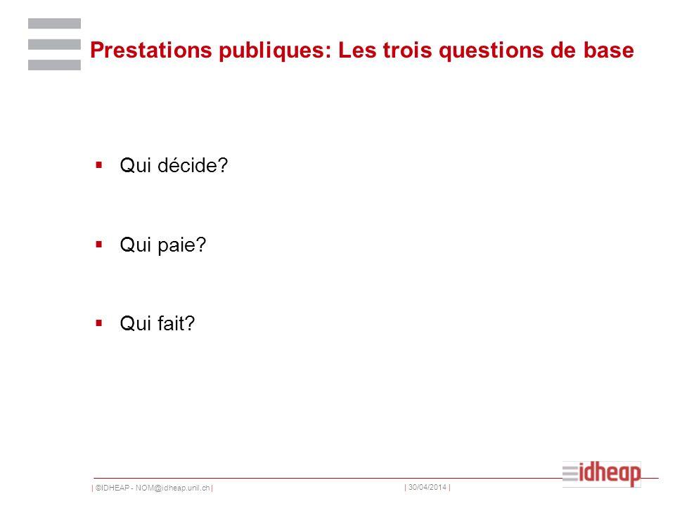 | ©IDHEAP - NOM@idheap.unil.ch | | 30/04/2014 | Prestations publiques: Les trois questions de base Qui décide? Qui paie? Qui fait?