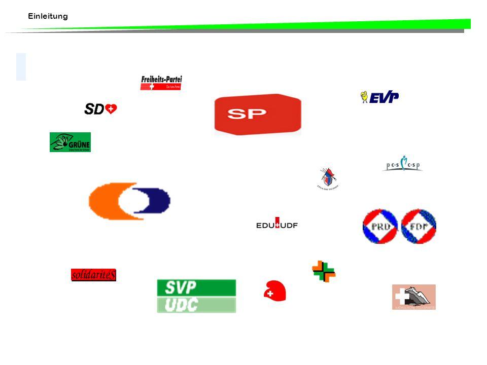 Einleitung Die politischen Parteien werden von Konflikten zerrissen.