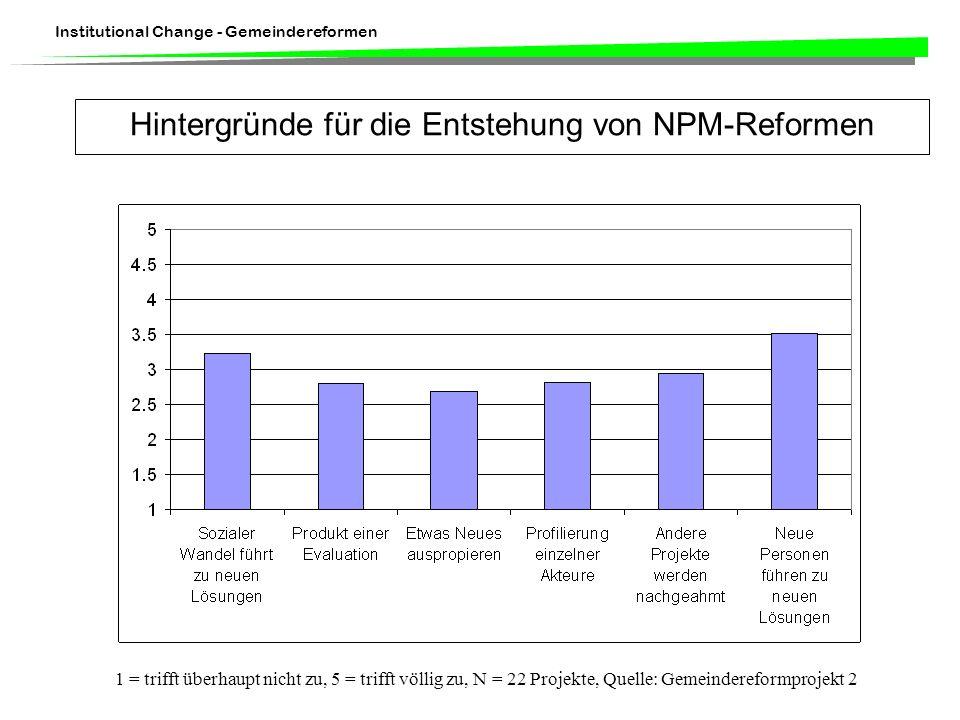 Hintergründe für die Entstehung von NPM-Reformen 1 = trifft überhaupt nicht zu, 5 = trifft völlig zu, N = 22 Projekte, Quelle: Gemeindereformprojekt 2