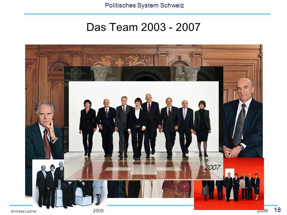 18 Politisches System Schweiz Andreas Ladner Das Team 2003 - 2007 20052006 2007
