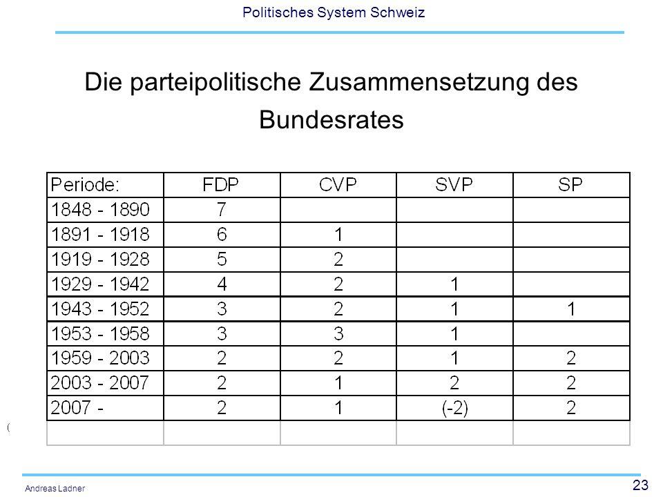 23 Politisches System Schweiz Andreas Ladner Die parteipolitische Zusammensetzung des Bundesrates (
