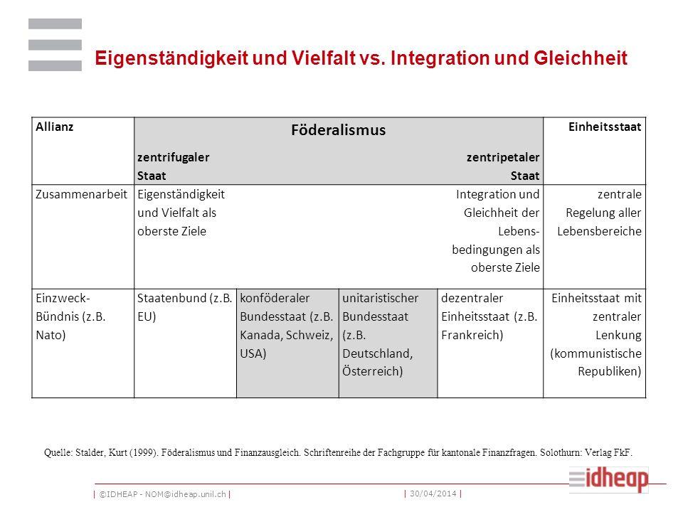 | ©IDHEAP - NOM@idheap.unil.ch | | 30/04/2014 | Eigenständigkeit und Vielfalt vs. Integration und Gleichheit Allianz Föderalismus Einheitsstaat zentri