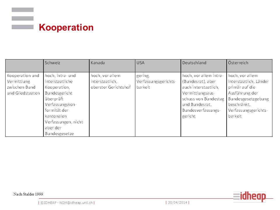   ©IDHEAP - NOM@idheap.unil.ch     30/04/2014   Steuersysteme: Fragen a) Welches sind die wichtigsten Steuerquellen.