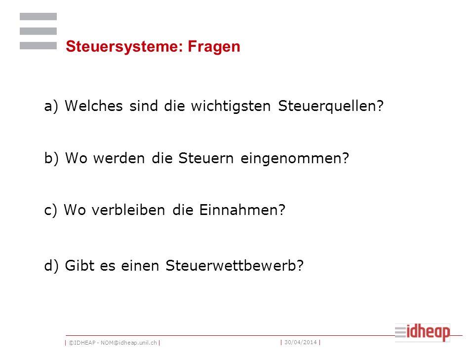 | ©IDHEAP - NOM@idheap.unil.ch | | 30/04/2014 | Steuersysteme: Fragen a) Welches sind die wichtigsten Steuerquellen? b) Wo werden die Steuern eingenom