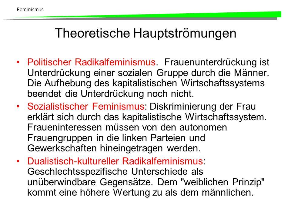 Feminismus Theoretische Hauptströmungen Politischer Radikalfeminismus. Frauenunterdrückung ist Unterdrückung einer sozialen Gruppe durch die Männer. D