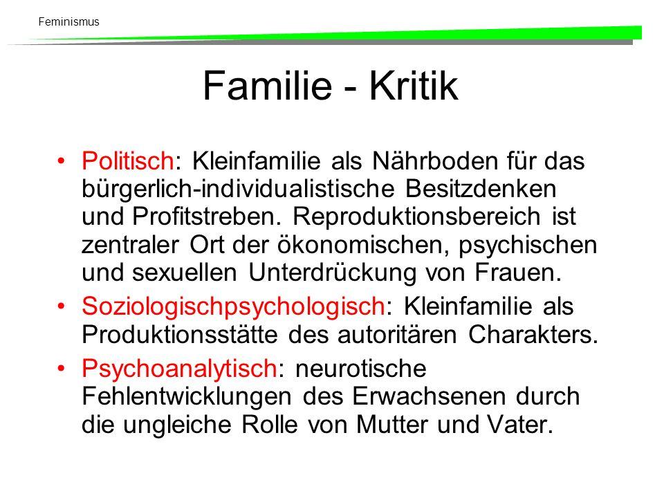 Feminismus Familie - Kritik Politisch: Kleinfamilie als Nährboden für das bürgerlich-individualistische Besitzdenken und Profitstreben. Reproduktionsb