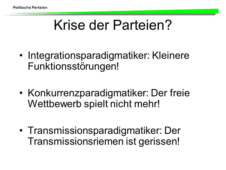 Politische Parteien Krise der Parteien? Integrationsparadigmatiker: Kleinere Funktionsstörungen! Konkurrenzparadigmatiker: Der freie Wettbewerb spielt