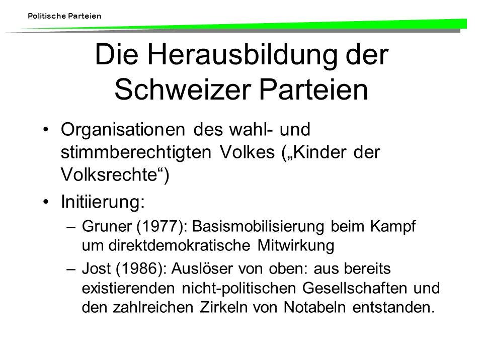 Politische Parteien Die Herausbildung der Schweizer Parteien Organisationen des wahl- und stimmberechtigten Volkes (Kinder der Volksrechte) Initiierun