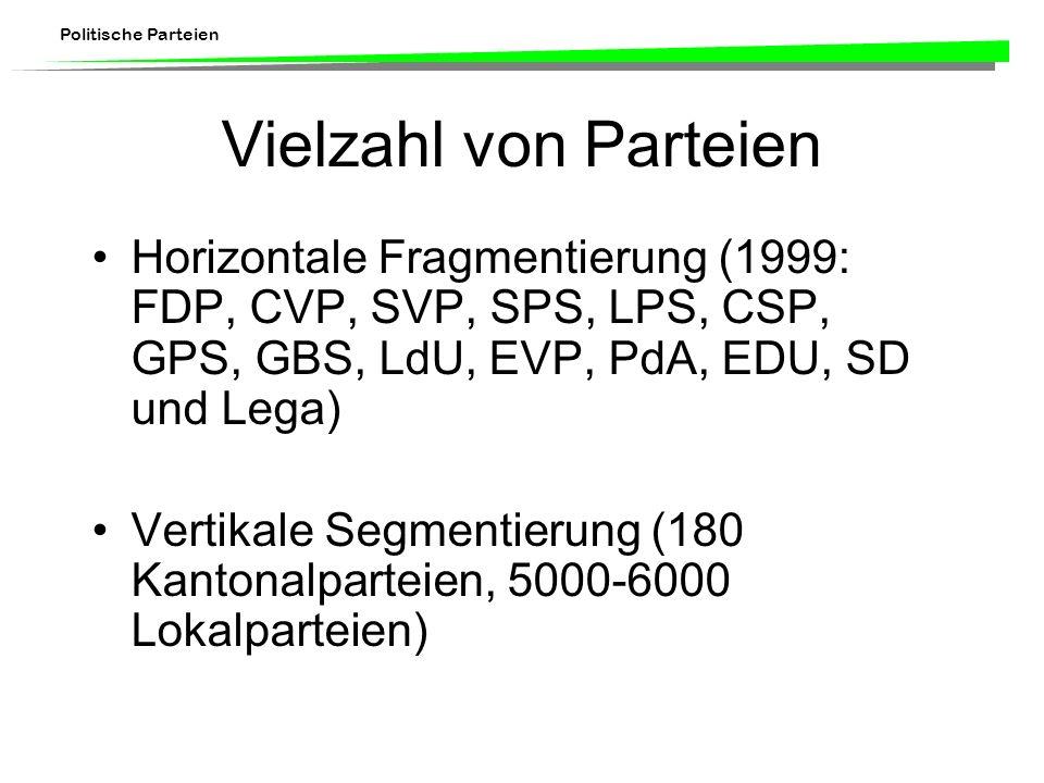 Politische Parteien Vielzahl von Parteien Horizontale Fragmentierung (1999: FDP, CVP, SVP, SPS, LPS, CSP, GPS, GBS, LdU, EVP, PdA, EDU, SD und Lega) V