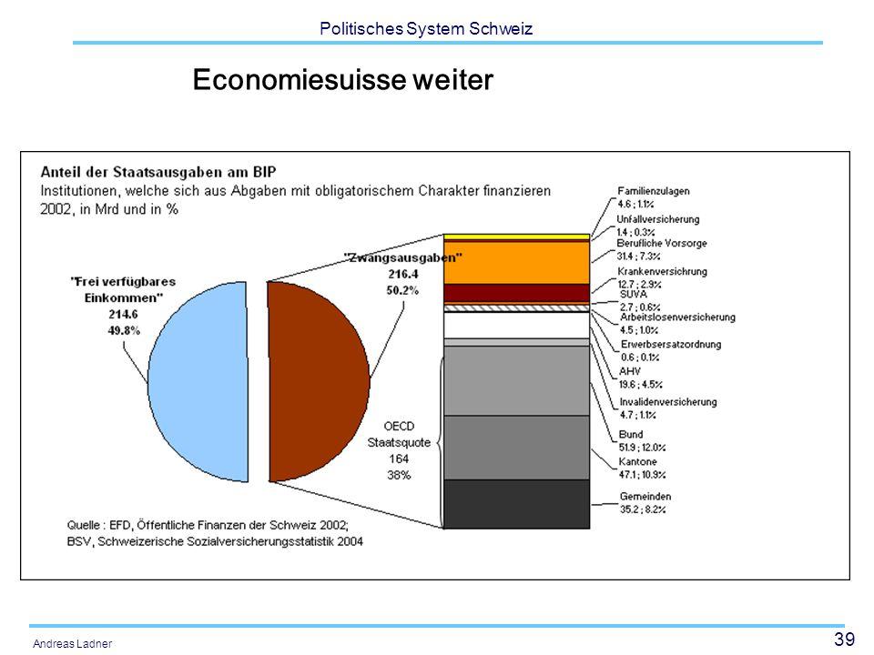 39 Politisches System Schweiz Andreas Ladner Economiesuisse weiter