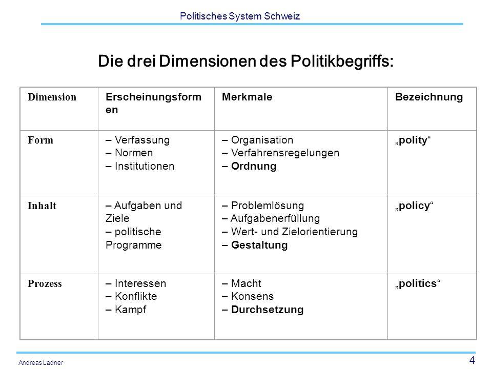 15 Politisches System Schweiz Andreas Ladner Politikwissenschaftliche Annäherung an das politische System Schweiz Politische Institutionen: Strukturen, Akteure und Prozesse Polity and politics stehen im Vordergrund Funktionen und Funktionieren der politischen Institutionen Kontextorientiert Vorgehen: empirisch und vergleichend