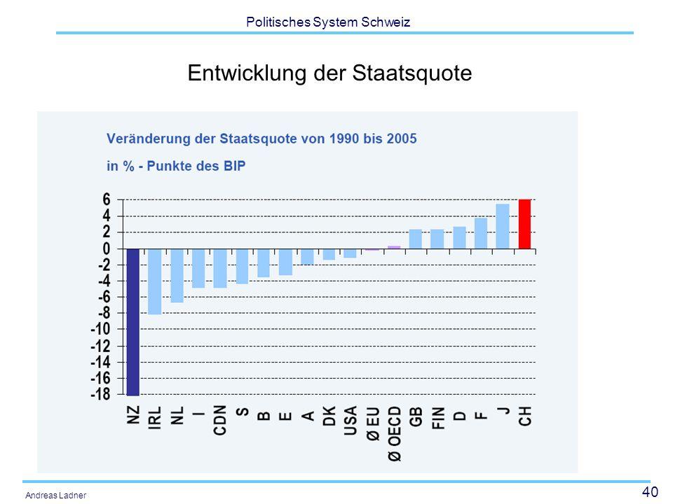 40 Politisches System Schweiz Andreas Ladner Entwicklung der Staatsquote