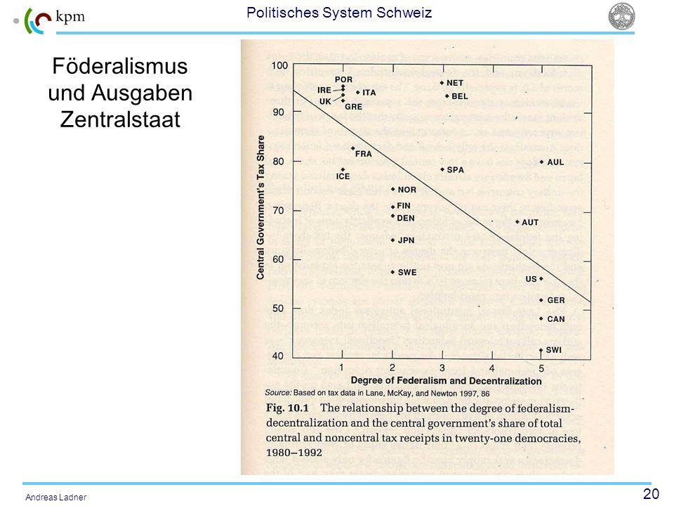 20 Politisches System Schweiz Andreas Ladner Föderalismus und Ausgaben Zentralstaat