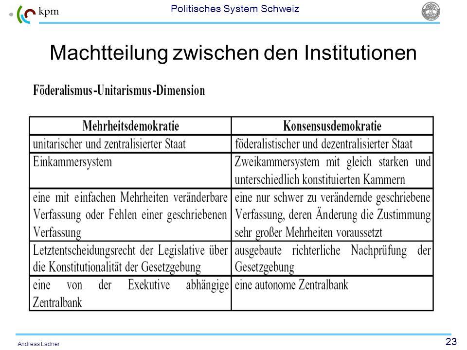 23 Politisches System Schweiz Andreas Ladner Machtteilung zwischen den Institutionen