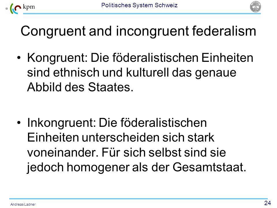 24 Politisches System Schweiz Andreas Ladner Congruent and incongruent federalism Kongruent: Die föderalistischen Einheiten sind ethnisch und kulturel