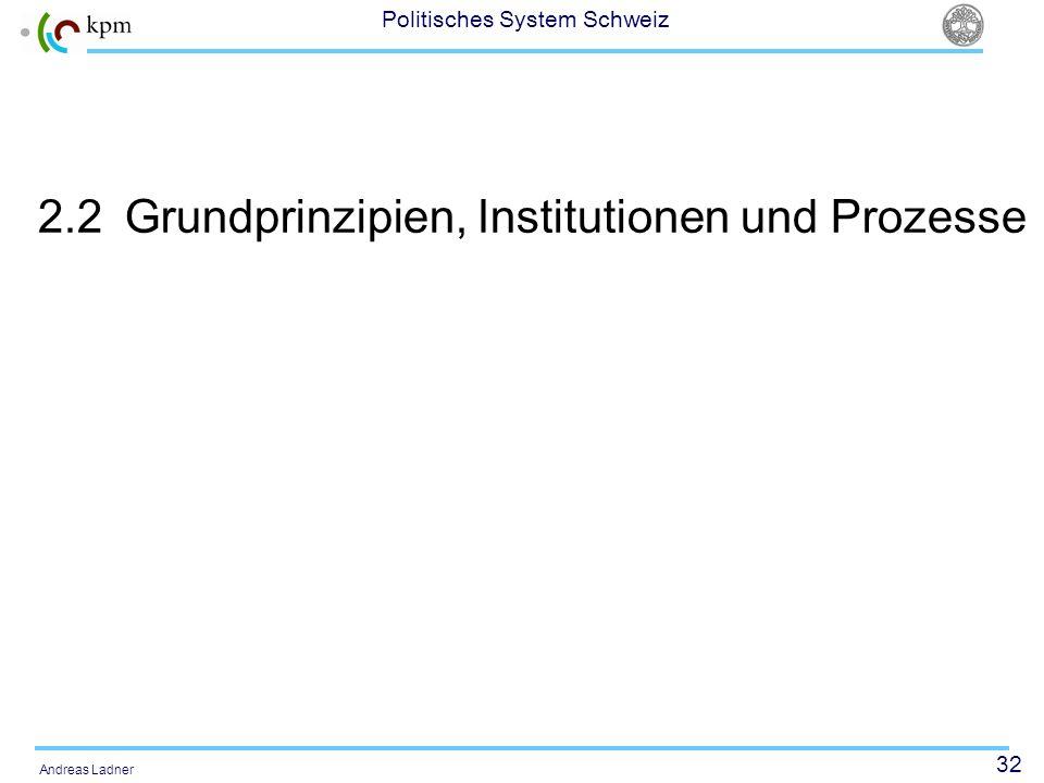 32 Politisches System Schweiz Andreas Ladner 2.2Grundprinzipien, Institutionen und Prozesse