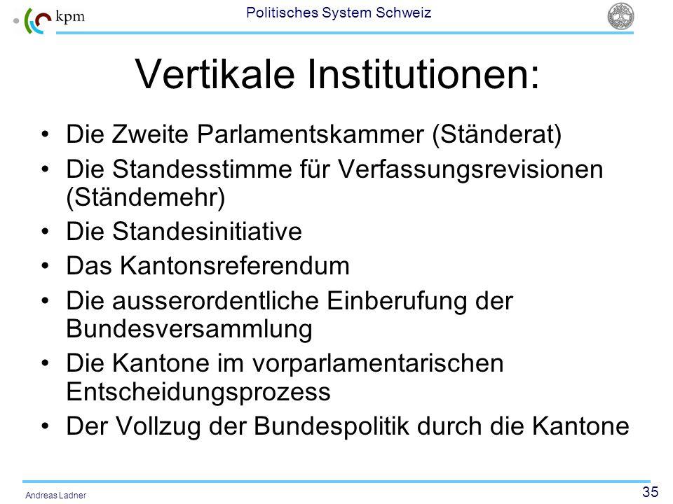 35 Politisches System Schweiz Andreas Ladner Vertikale Institutionen: Die Zweite Parlamentskammer (Ständerat) Die Standesstimme für Verfassungsrevisio