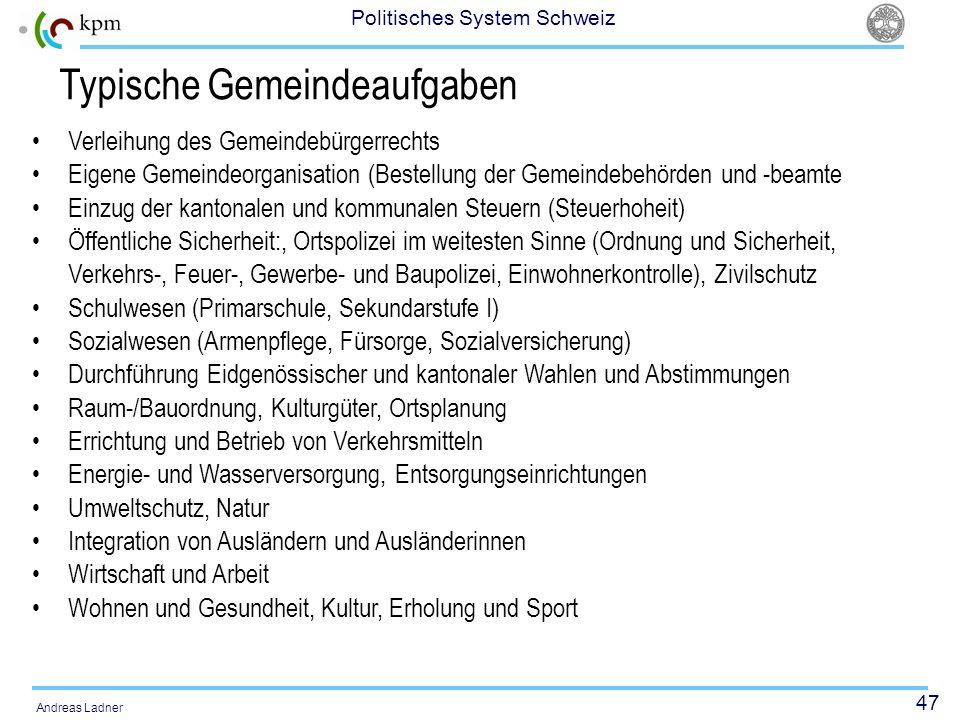 47 Politisches System Schweiz Andreas Ladner Typische Gemeindeaufgaben Verleihung des Gemeindebürgerrechts Eigene Gemeindeorganisation (Bestellung der