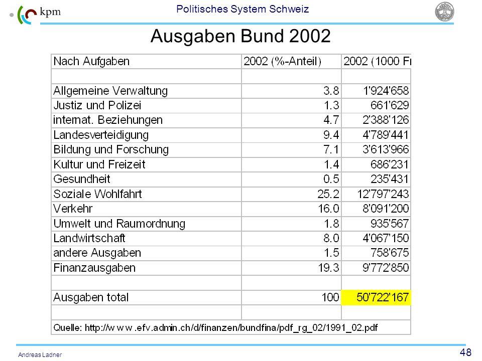 48 Politisches System Schweiz Andreas Ladner Ausgaben Bund 2002