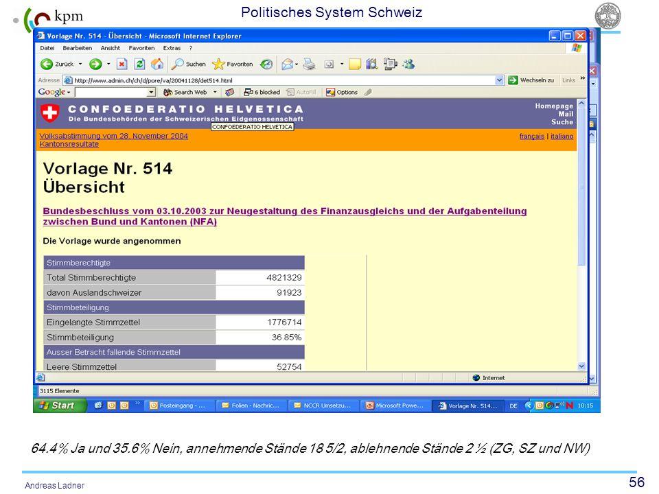 56 Politisches System Schweiz Andreas Ladner 64.4% Ja und 35.6% Nein, annehmende Stände 18 5/2, ablehnende Stände 2 ½ (ZG, SZ und NW)