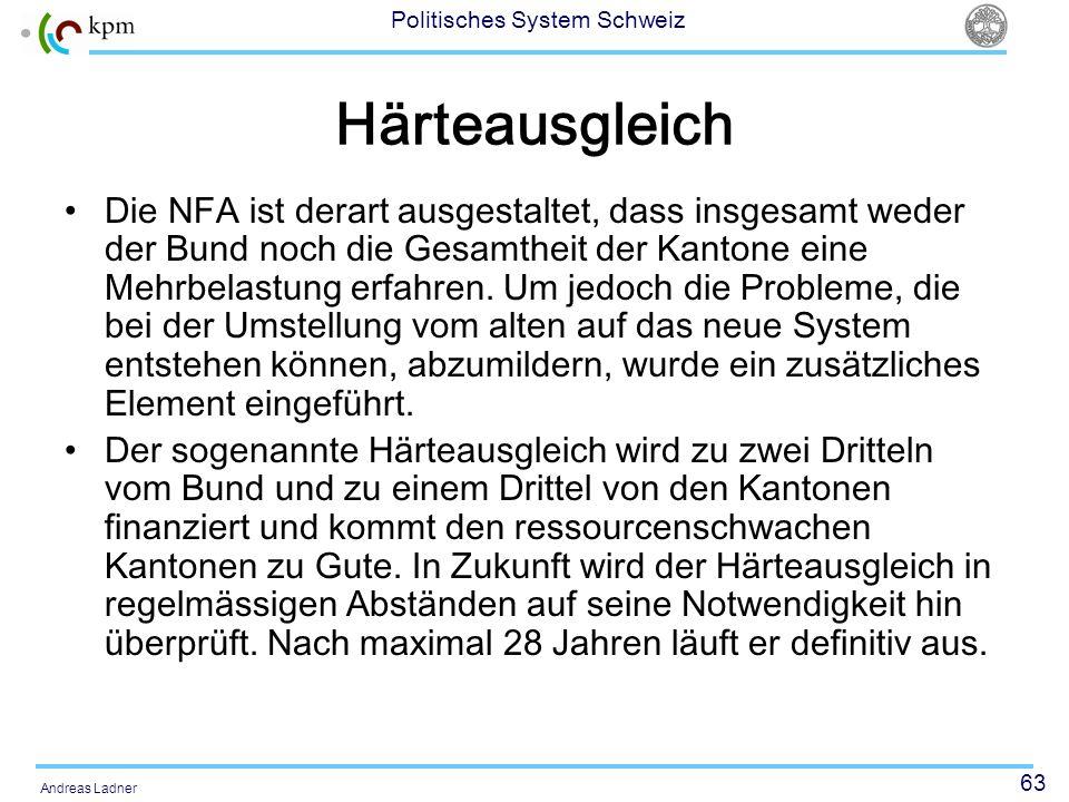 63 Politisches System Schweiz Andreas Ladner Härteausgleich Die NFA ist derart ausgestaltet, dass insgesamt weder der Bund noch die Gesamtheit der Kan