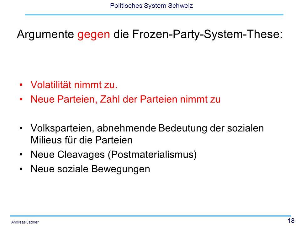 18 Politisches System Schweiz Andreas Ladner Argumente gegen die Frozen-Party-System-These: Volatilität nimmt zu.
