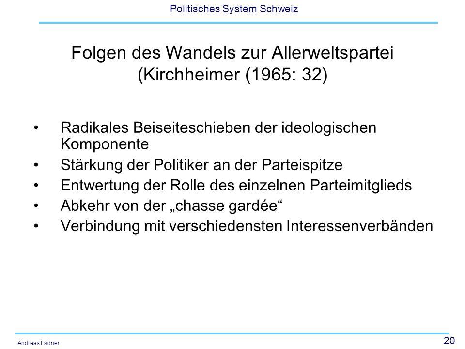 20 Politisches System Schweiz Andreas Ladner Folgen des Wandels zur Allerweltspartei (Kirchheimer (1965: 32) Radikales Beiseiteschieben der ideologischen Komponente Stärkung der Politiker an der Parteispitze Entwertung der Rolle des einzelnen Parteimitglieds Abkehr von der chasse gardée Verbindung mit verschiedensten Interessenverbänden
