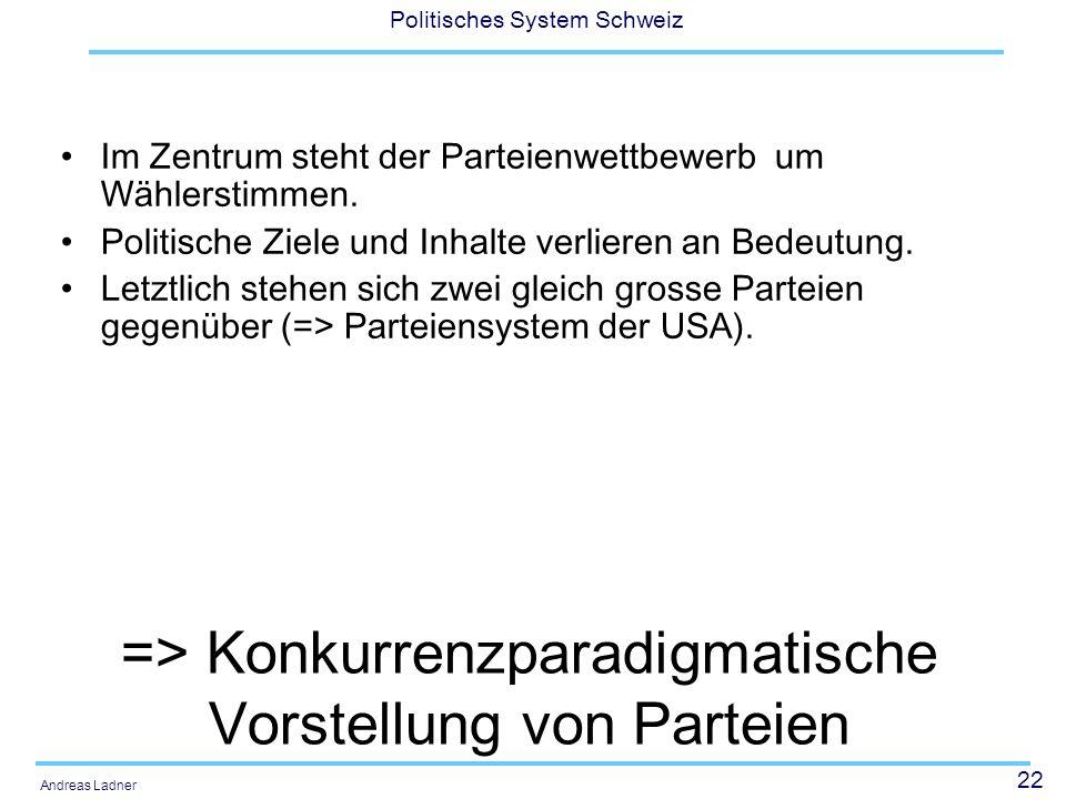22 Politisches System Schweiz Andreas Ladner => Konkurrenzparadigmatische Vorstellung von Parteien Im Zentrum steht der Parteienwettbewerb um Wählerstimmen.