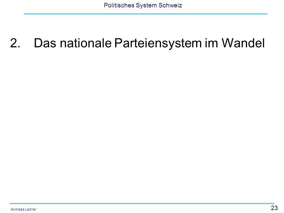 23 Politisches System Schweiz Andreas Ladner 2.Das nationale Parteiensystem im Wandel