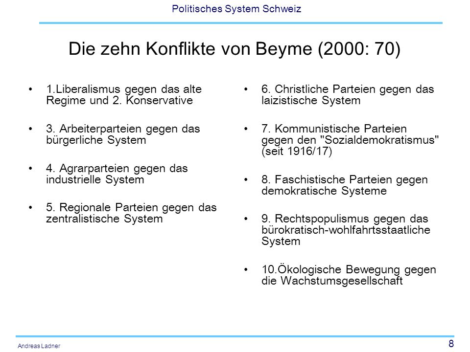 29 Politisches System Schweiz Andreas Ladner Entwicklung der effektive Zahl der Parteien